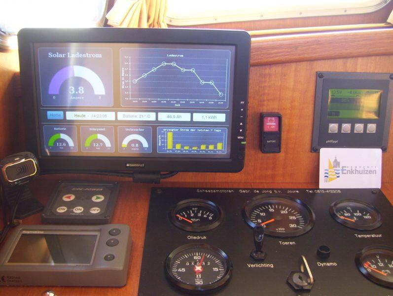 Solaranzeige Monitor Einbau im Schiff